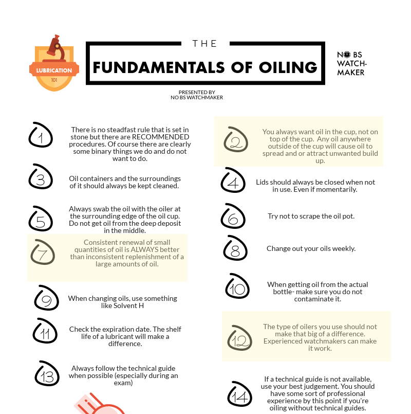 The Fundamentals of Oiling Infographic.png