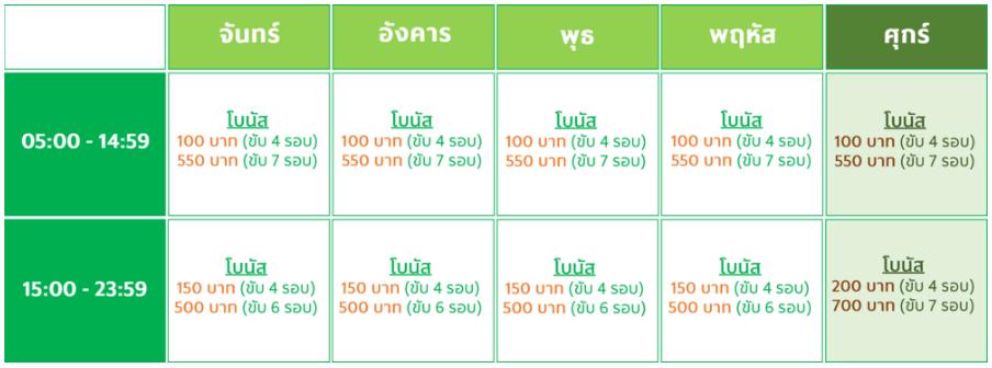 gtbkk 6 mar (1)