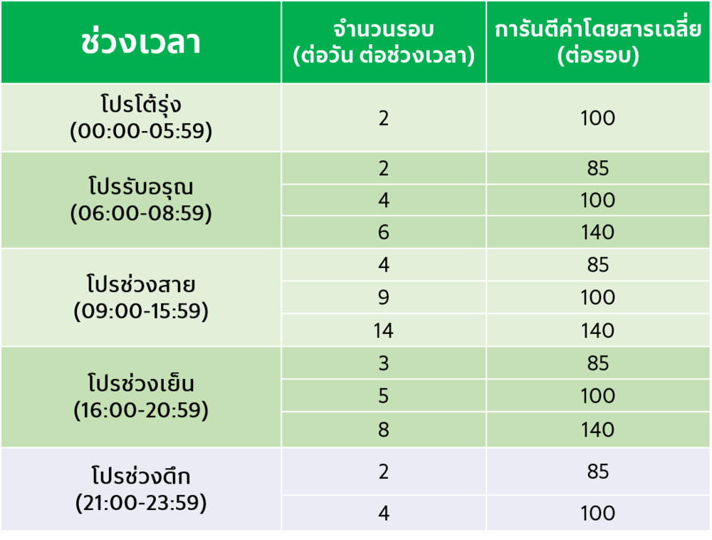 cnx w33 1.png