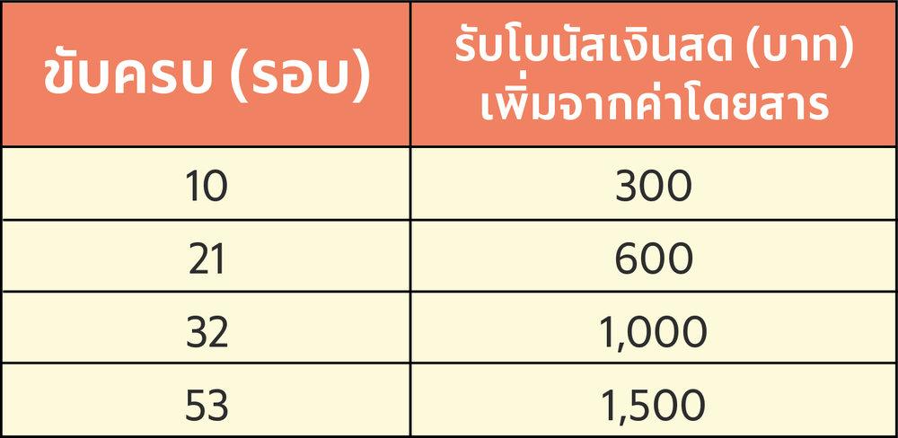 incentive OTC_Incentive.jpg