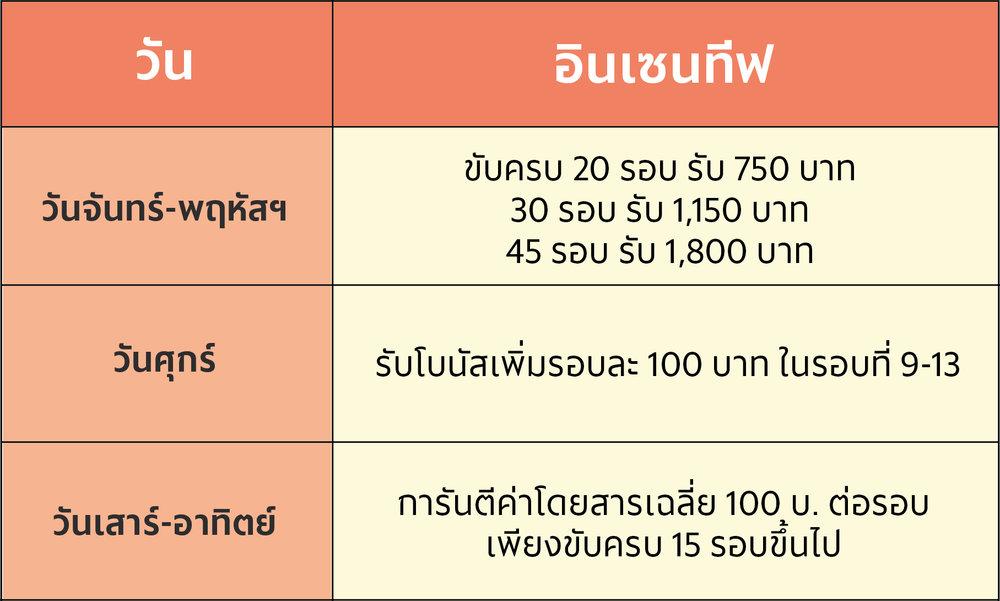 incentive KKC W03_Incentive 5.jpg