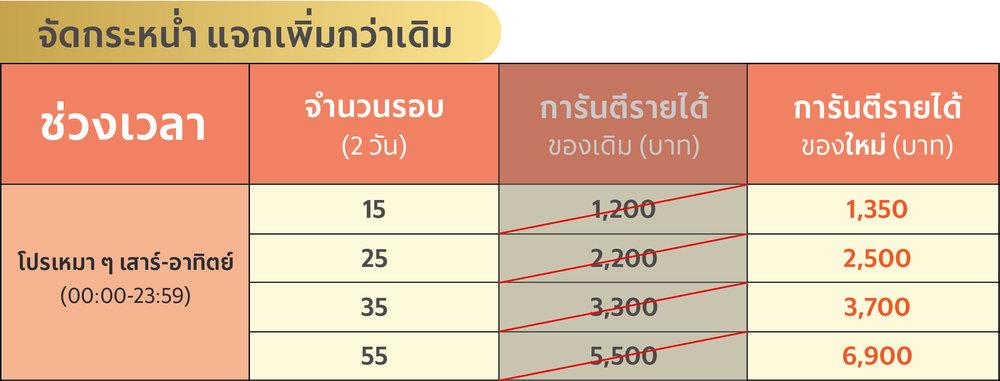 incentive OTC_Incentive 8.jpg