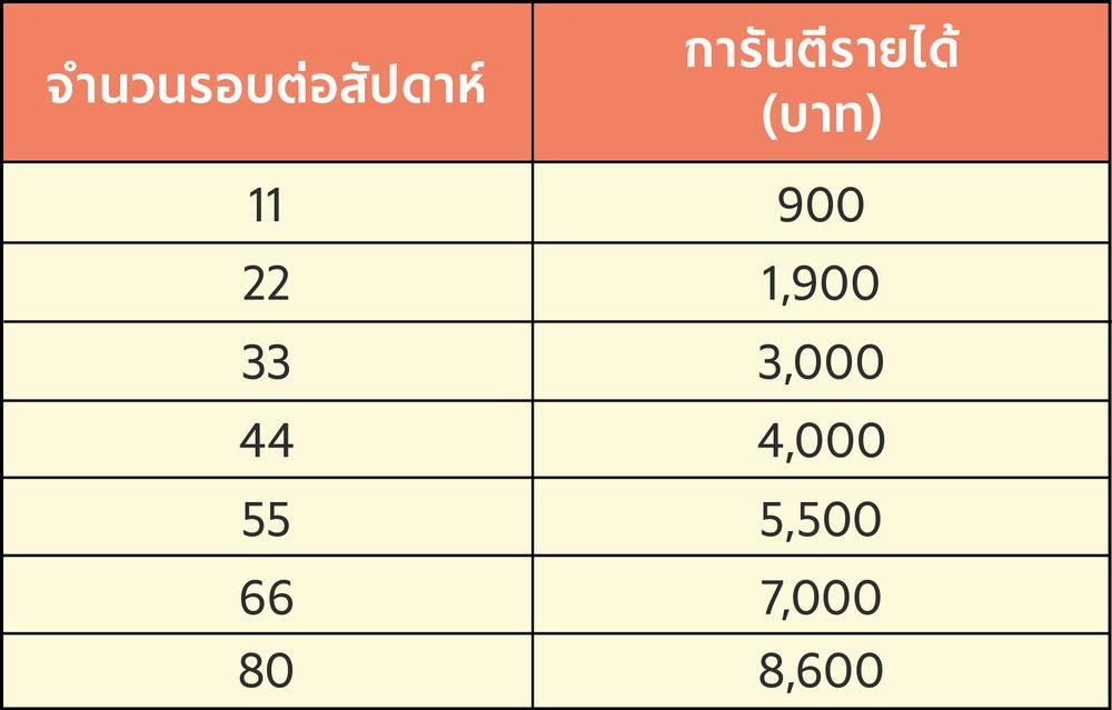 incentive OTC NAK_Incentive 4.jpg
