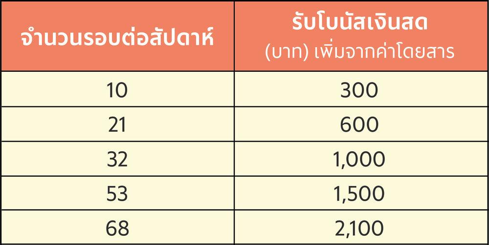 incentive OTC CEI_Incentive 3.jpg