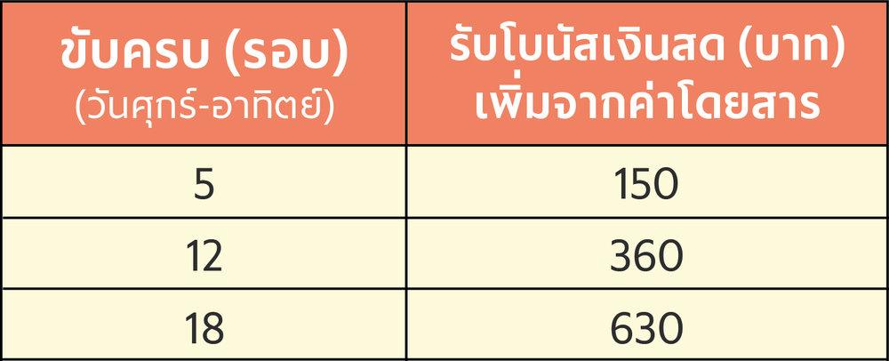 incentive OTC CEI 2_Incentive 1.jpg