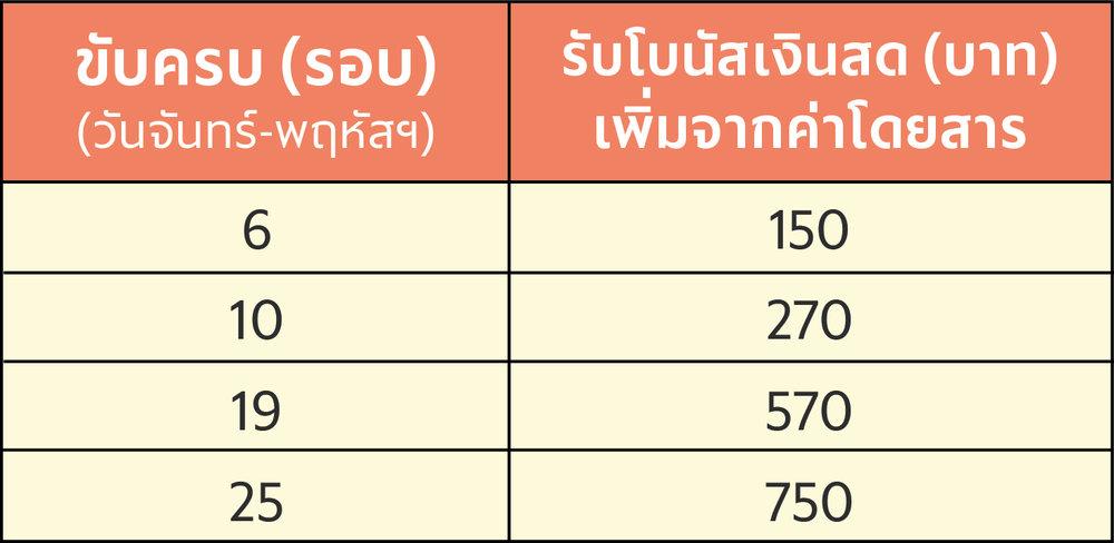 incentive OTC CEI_Incentive 1.jpg
