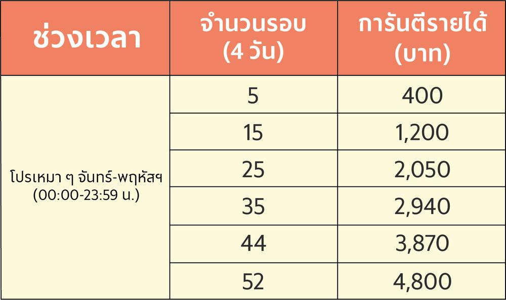 incentive OTC NAK_Incentive 16.jpg