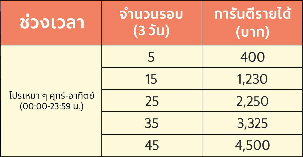 incentive OTC NAK_Incentive 15.jpg