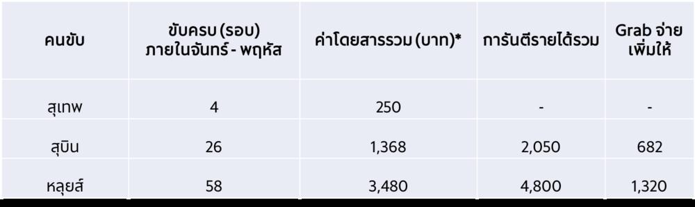 ตัวอย่าง NAK.png