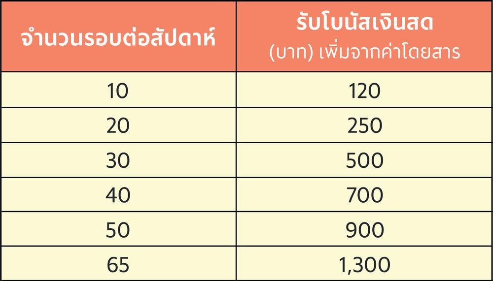 incentive OTC HDY W07_Incentive 3.jpg