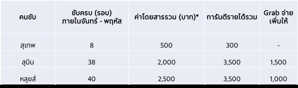 ตัวอย่าง UTH W08.png