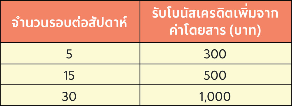 incentive OTC HKT W08_Incentive 2.jpg
