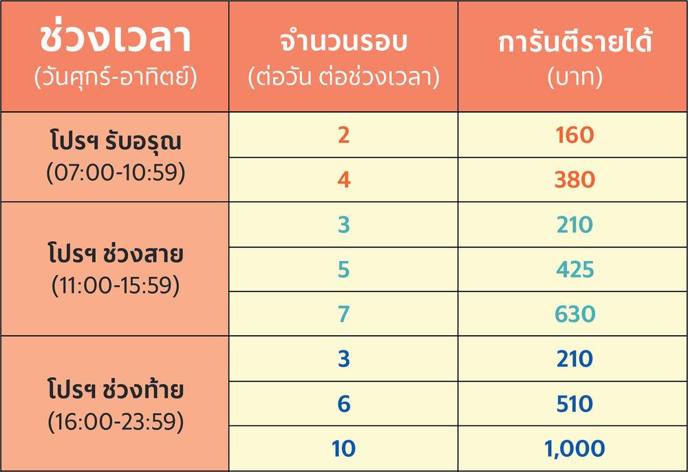 incentive OTC NAK fri-sun_Incentive 9.jpg