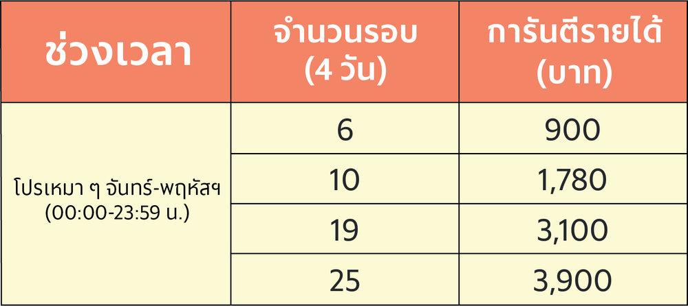 incentive OTC CEI Mon-Th W11_Incentive 19.jpg