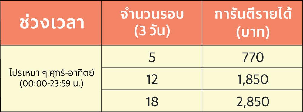 incentive OTC CEI Fri-Sun_Incentive 13.jpg