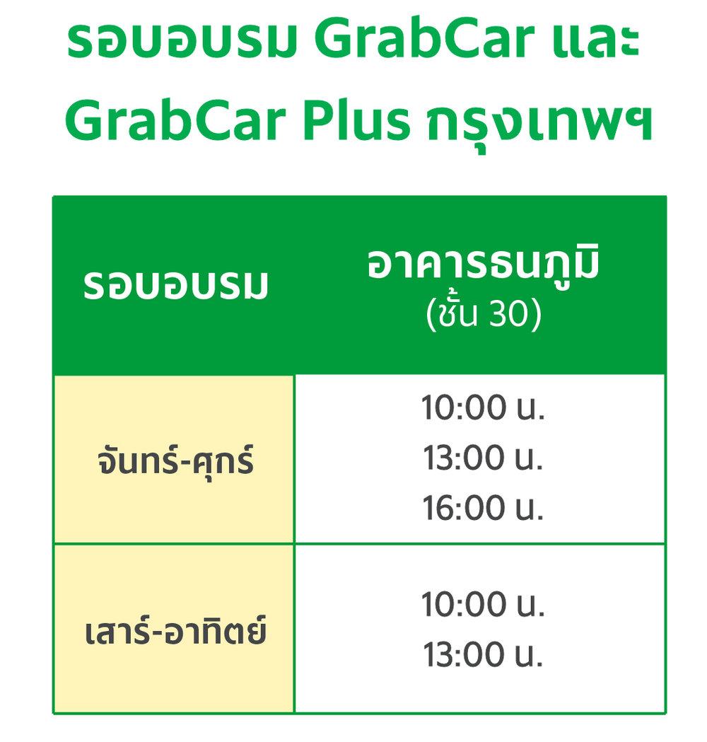 Grab-Driver-Table update_ตารางอบรมหลังจาก 20 เม.ย. 61.jpg