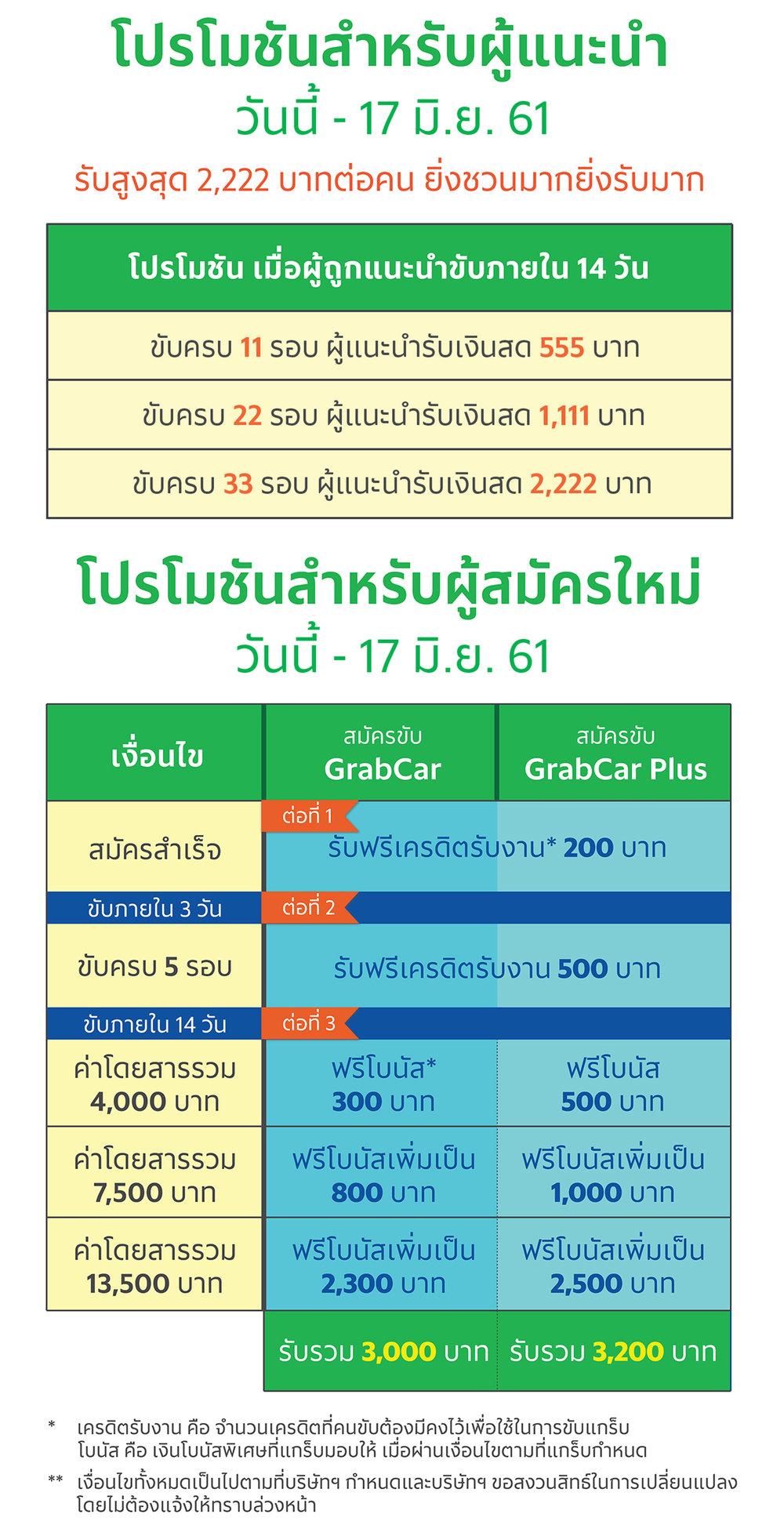 BKK GC DRD june18