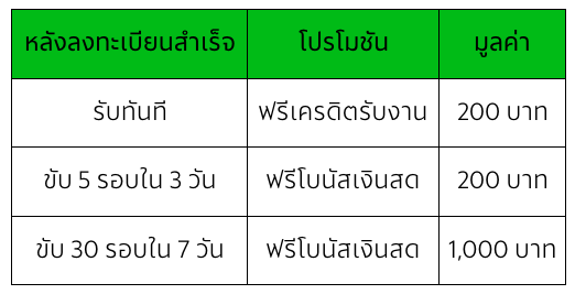 BKK GT newbie june18.png