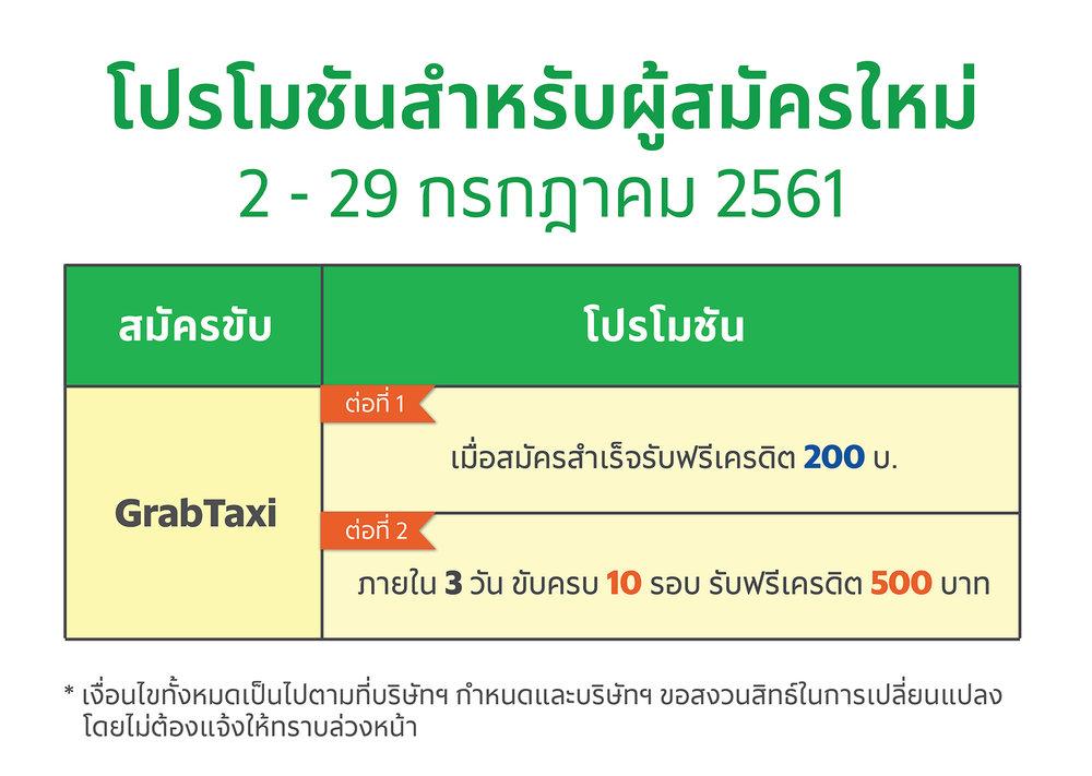 Dax pronewbie update (2-29 Jul)_GT Newbie-19.jpg