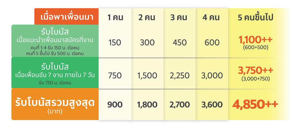 Grab-Driver-Table_GB DRD.jpg
