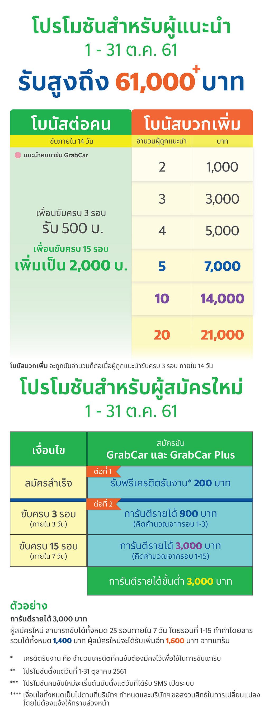 Table drd_GC.jpg