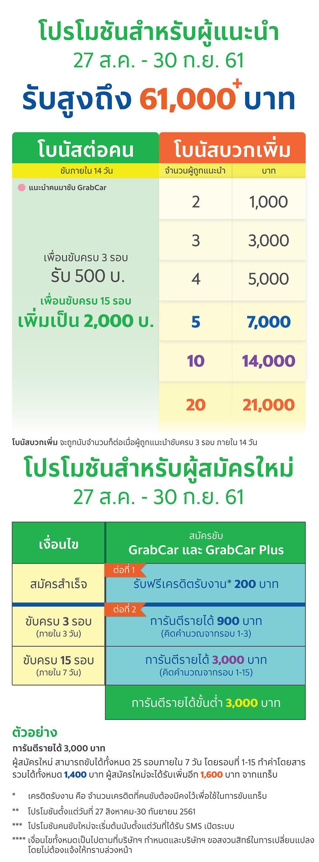 Table drd sep_GC.jpg