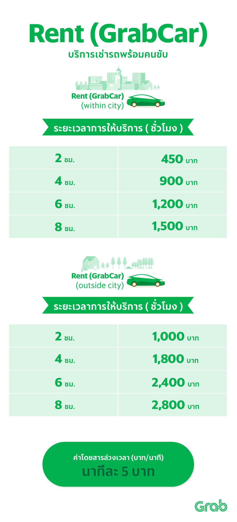 CNX Price.jpg