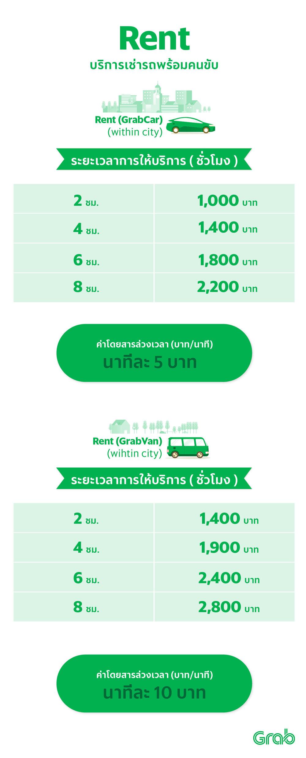 HKT Price.jpg