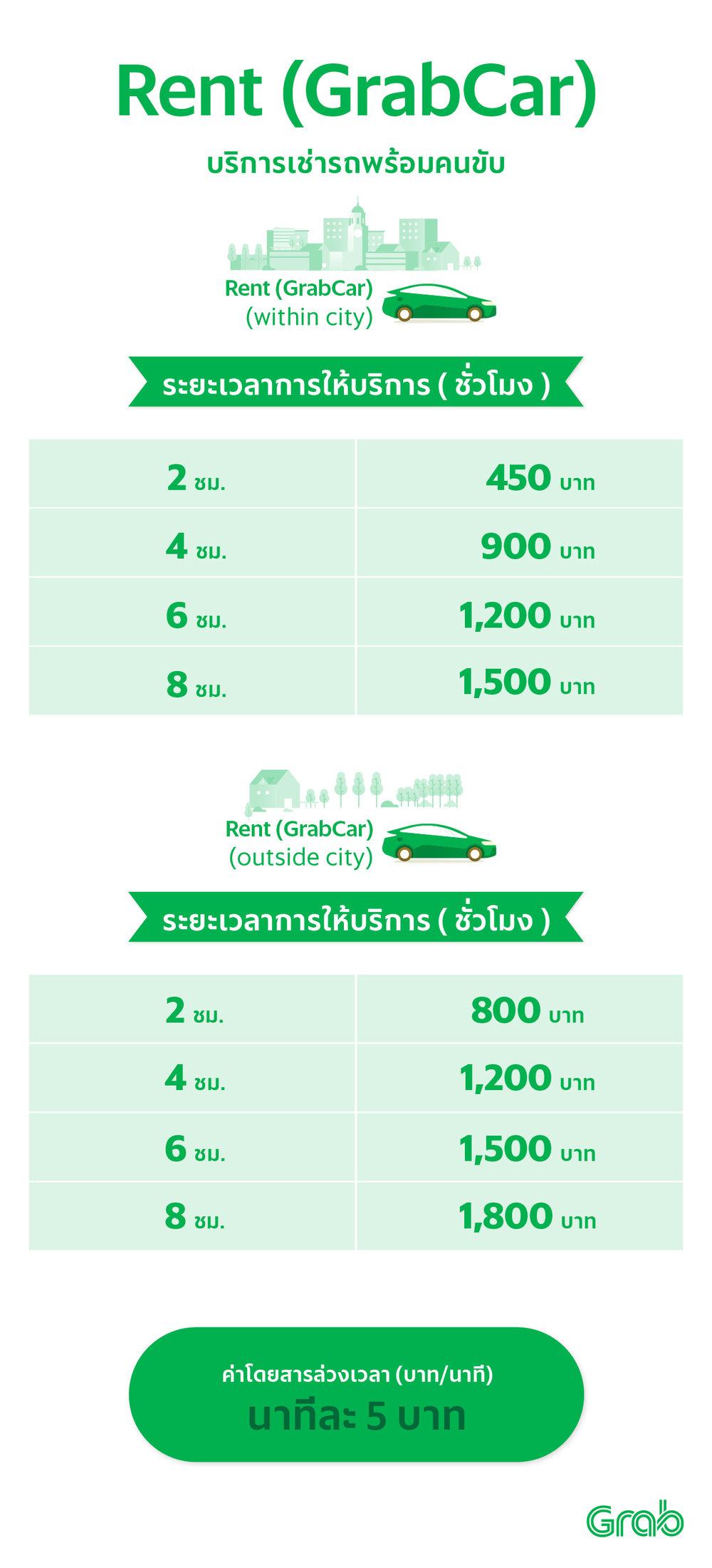 CNX&HDY Price.jpg