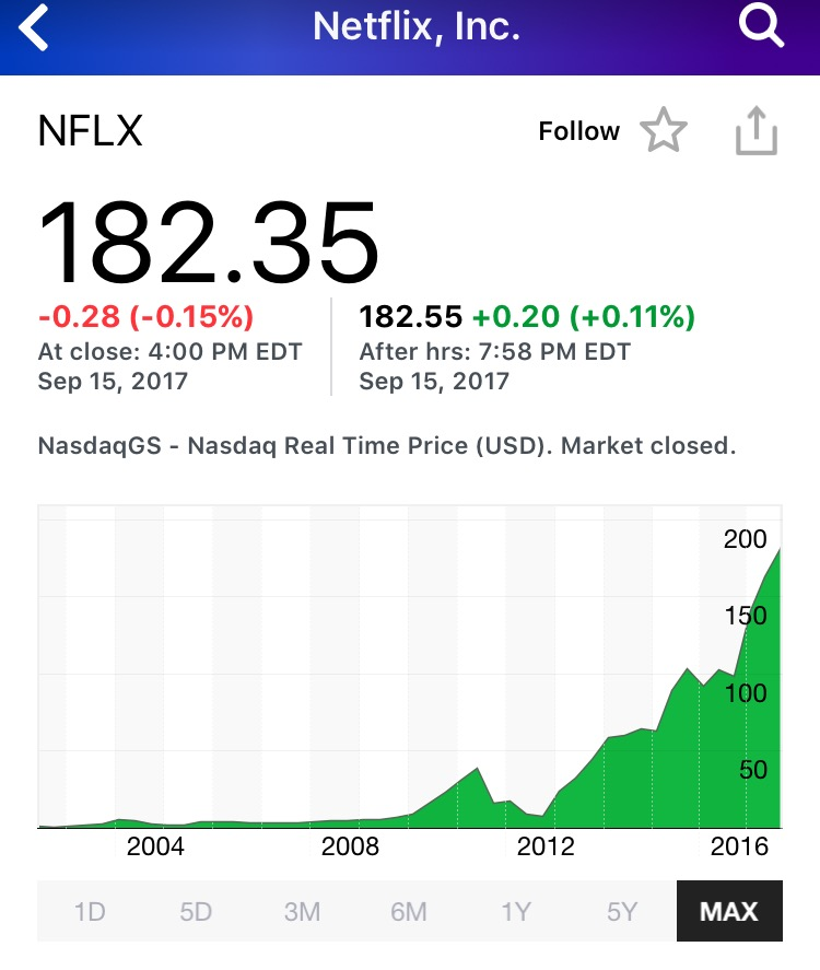 Netflix share price. Better to be an investor than a consumer.