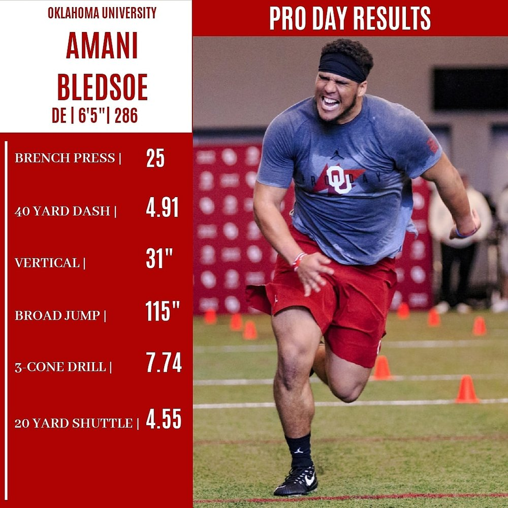 March 13, 2019 - Amani Bledsoe Pro Day Results:Bench Press: 25 reps40 Yard Dash: 4.91 secondsVertical Jump: 31 inchesBroad Jump: 115 inches3 Cone Drill: 7.74 seconds20 Yard Shuttle: 4.55 seconds