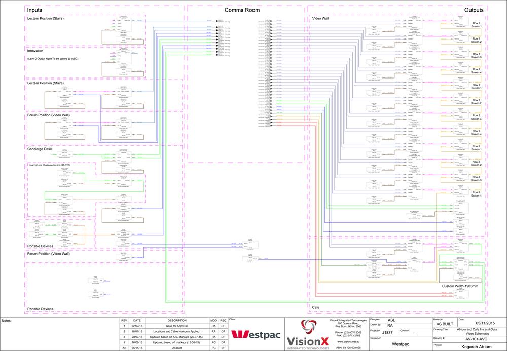 VIT_Westpac Atrium BD_All Signals Example.png