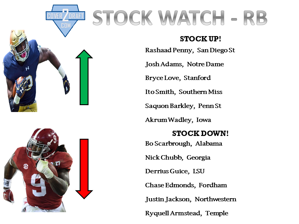 Stock Report- RB.png