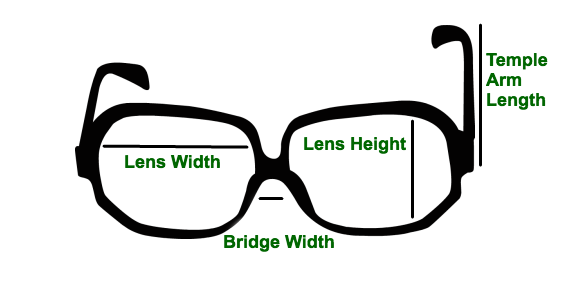 Frame size guide — SightDirect