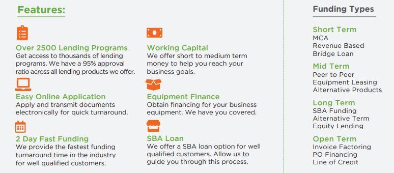 Merchant Cash Advance Summary.JPG