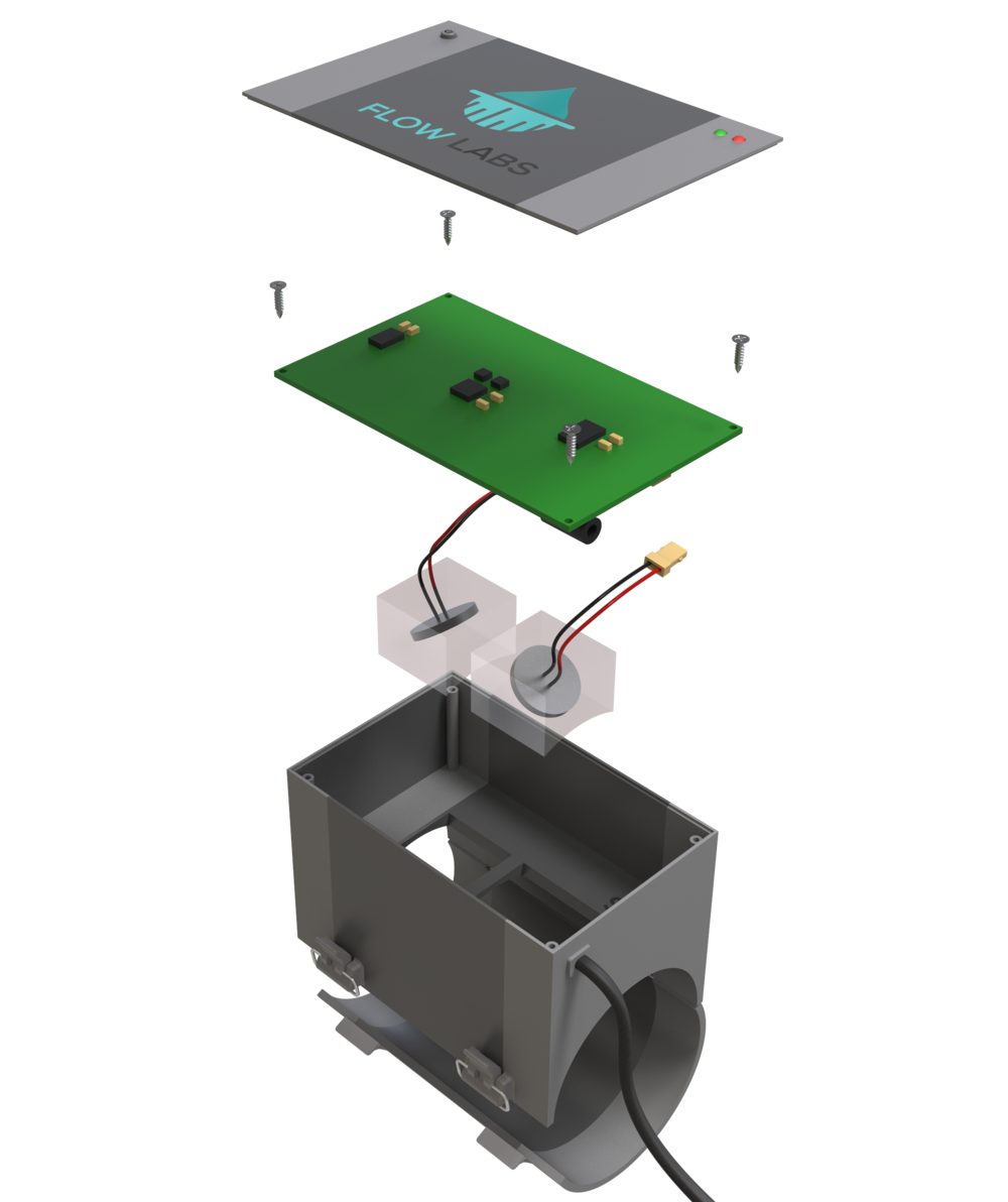 flowULTRA Technology