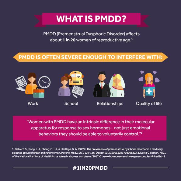 PMDD stats v33.jpg