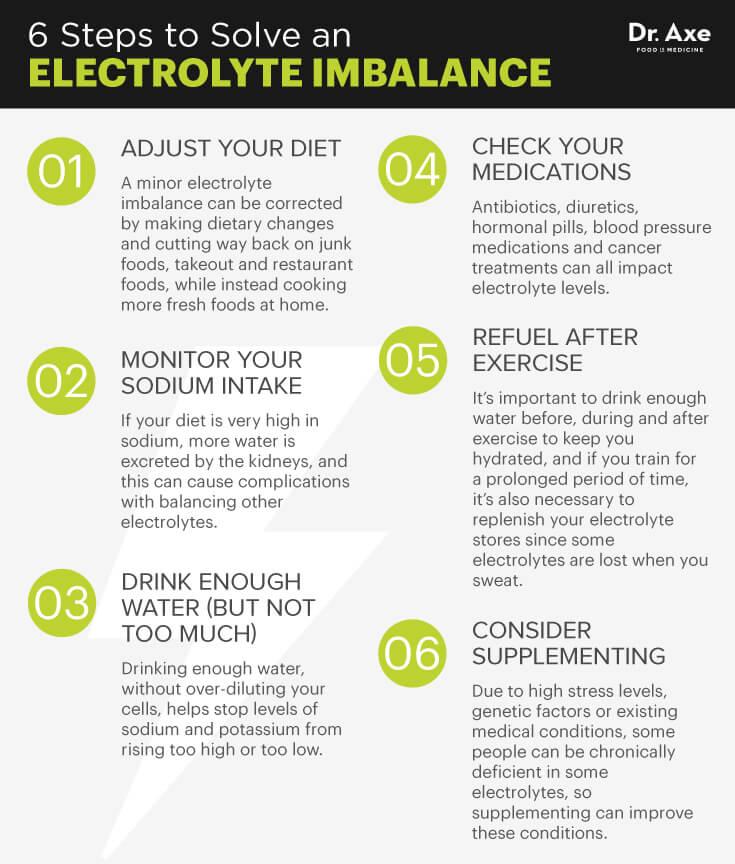 ElectrolyteGraphics2.jpg