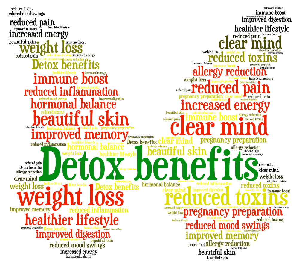 Detox Image.png