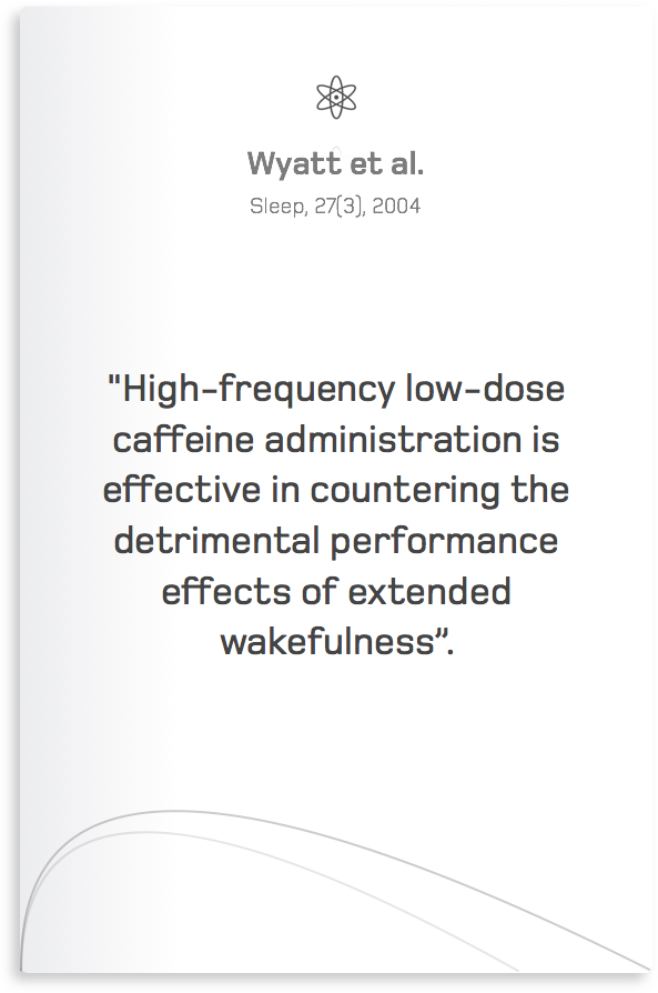 """High-frequency low-dose caffeine administration is effective in countering the detrimental performance effects of extended wakefulness""."