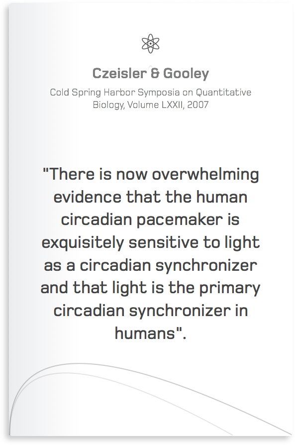 """""""There is now overwhelming evidence that the human circadian pacemaker is exquisitely sensitive to light as a circadian synchronizer and that light is the primary circadian synchronizer in humans."""