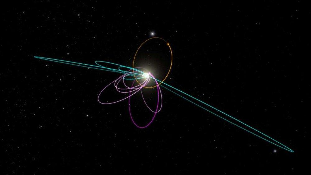 Déplacement orbital de la fameuse Planète9