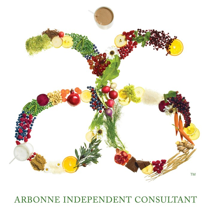 arbonne nutrition — fitfoods with claire