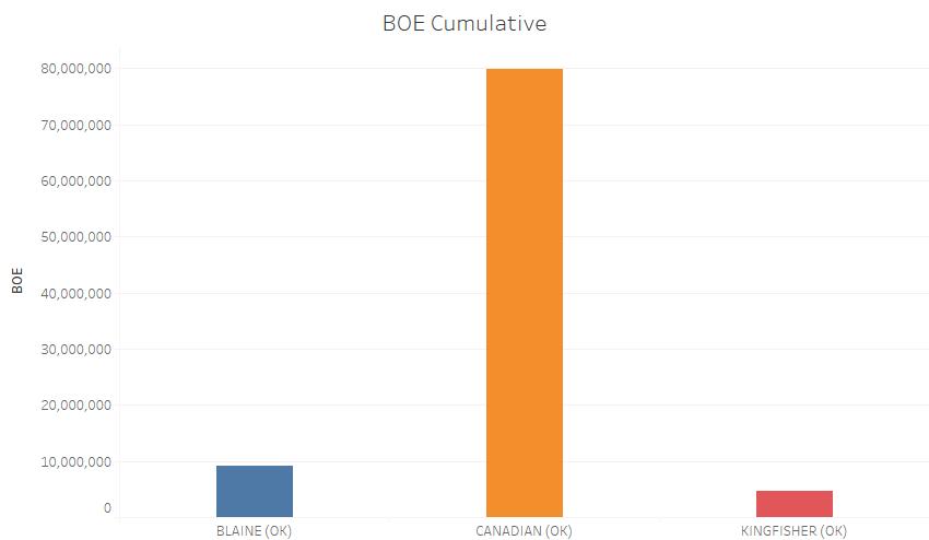 BOE Cumulative.png