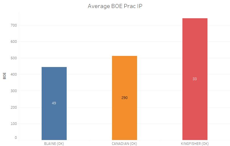BOE PRAC IP.png