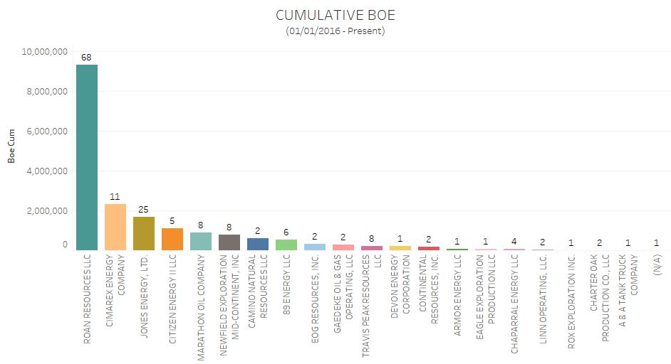 Cumulative BOE.jpg