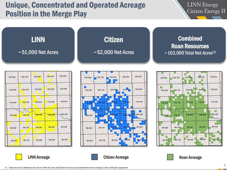 Source: Linn Energy Investor Presentation