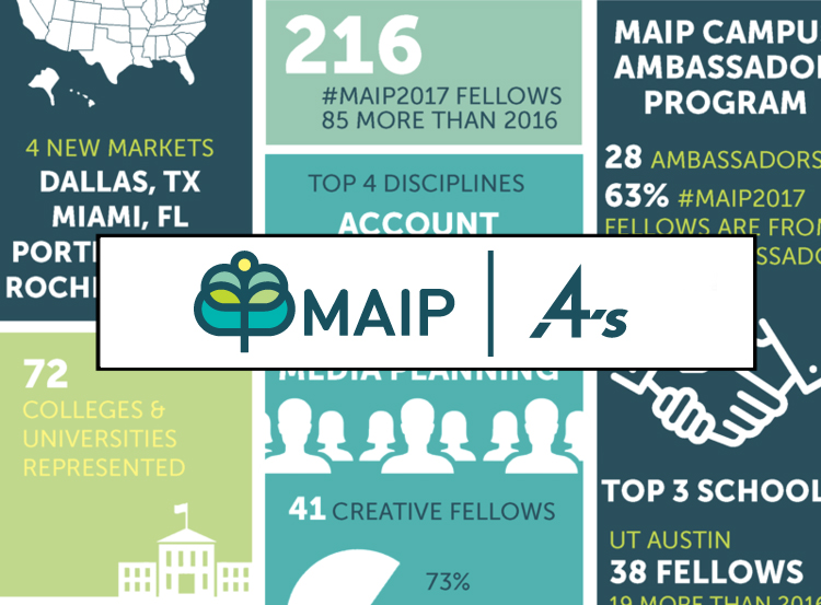The 4A's Multicultural Advertising Program (MAIP)  pairs up-and-coming multicultural students with an industry mentor to develop the MAIP Fellows' professional skills to succeed in the industry. Anastasia is currently awaiting her pair assignment.  May 2018.