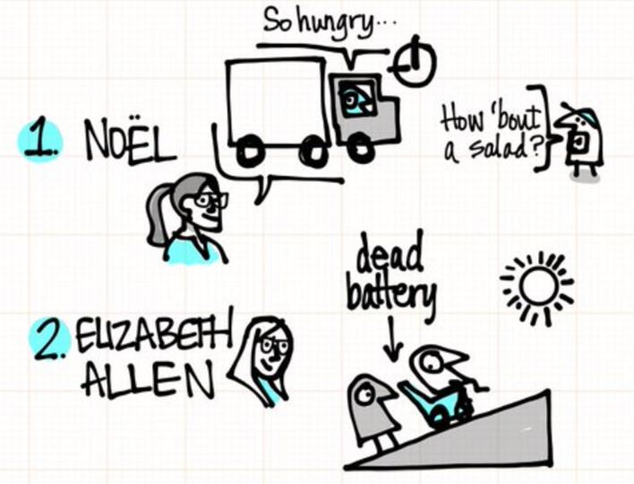 Cool sketchnote by Chris Noessel