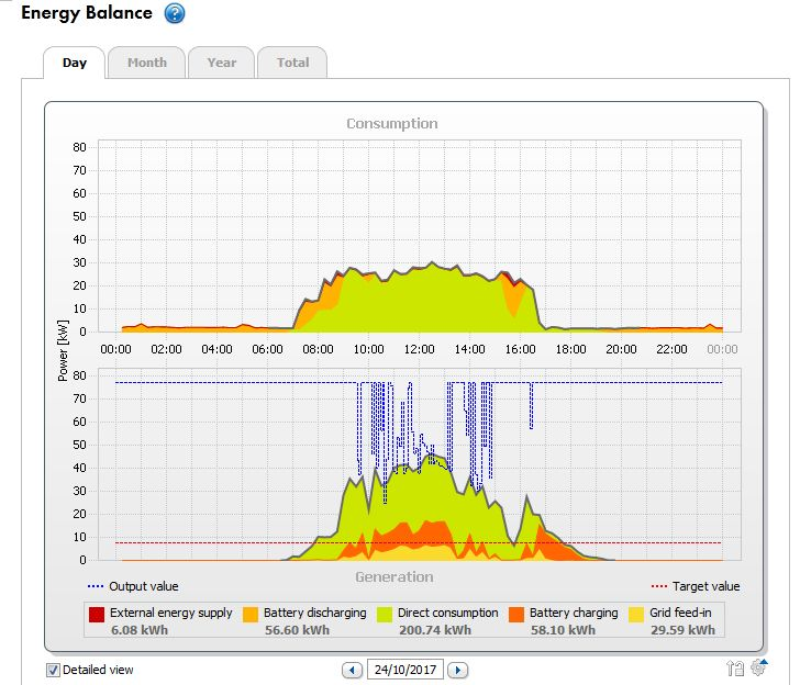 Solar monitoring SMA.jpg